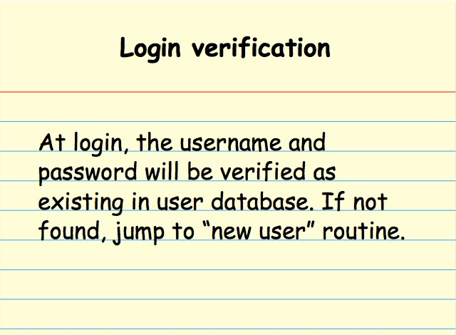 Login verification