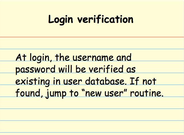 Login verification